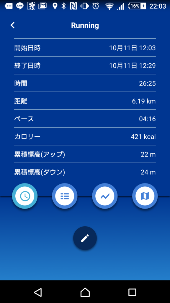 f:id:ojisanmarathon:20161011220434p:plain