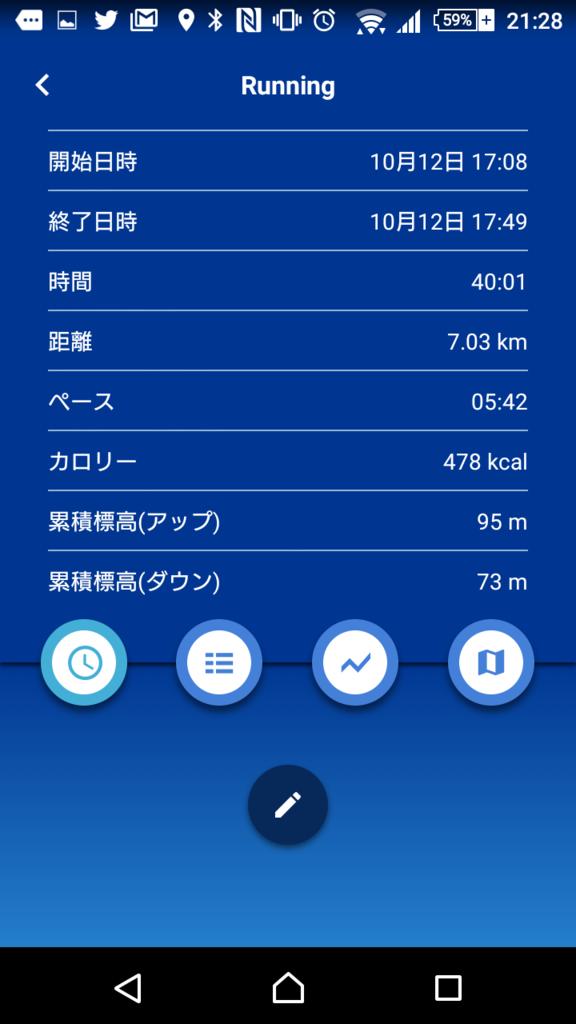 f:id:ojisanmarathon:20161012212952p:plain