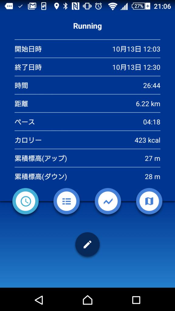 f:id:ojisanmarathon:20161013211521p:plain