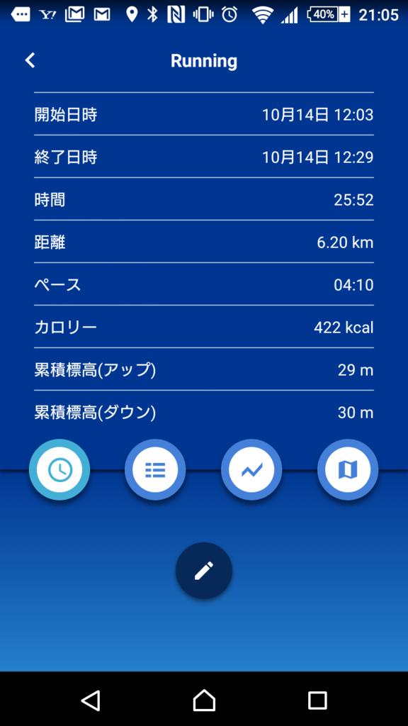 f:id:ojisanmarathon:20161014210642p:plain