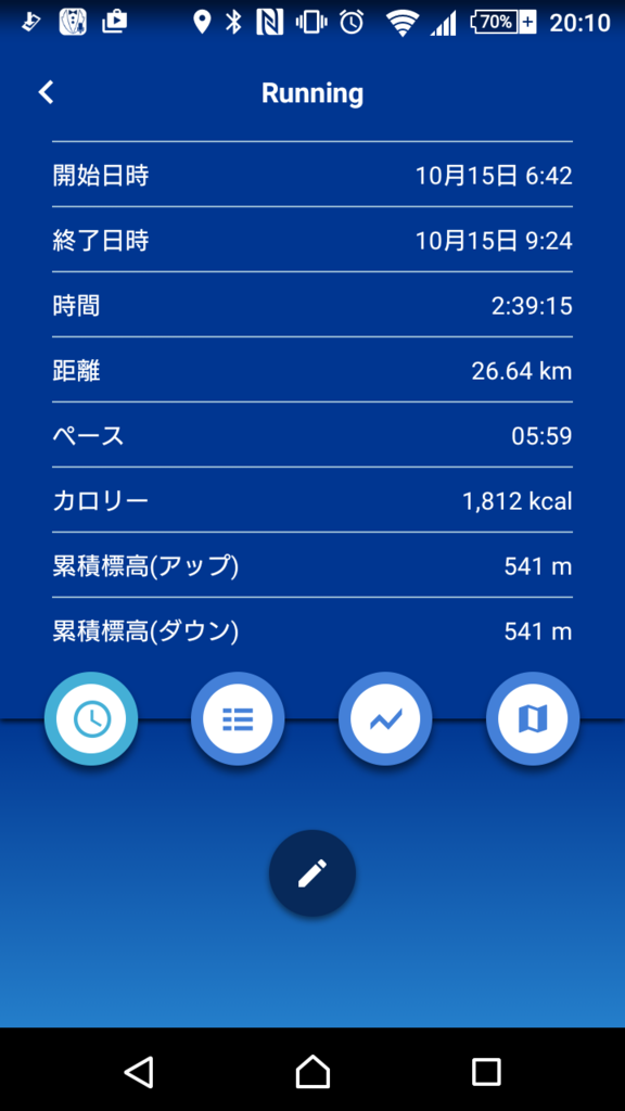 f:id:ojisanmarathon:20161015201050p:plain