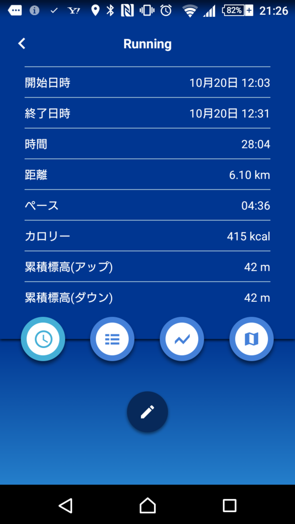 f:id:ojisanmarathon:20161020220255p:plain