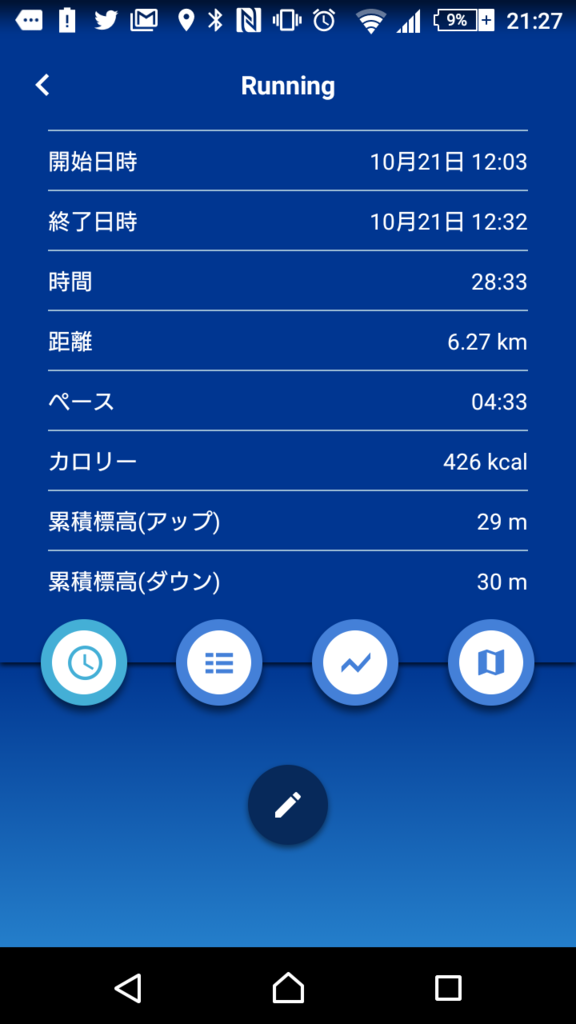 f:id:ojisanmarathon:20161021212813p:plain
