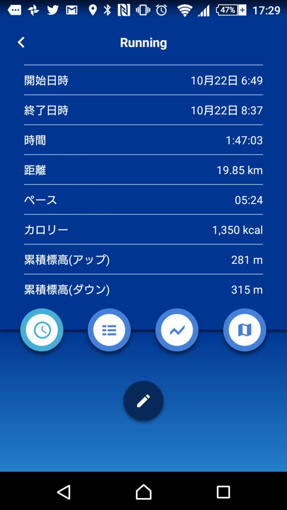 f:id:ojisanmarathon:20161022173208p:plain