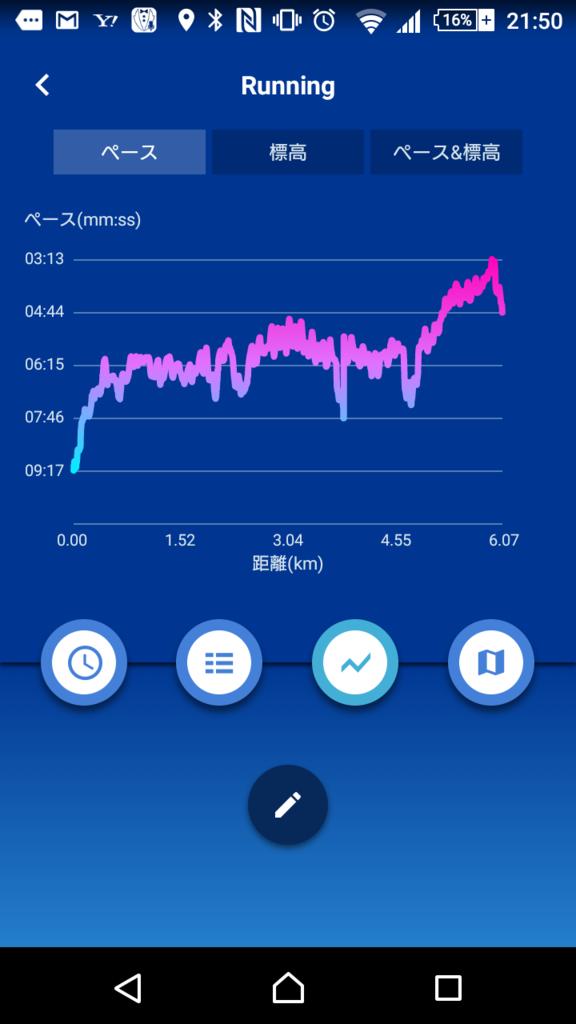 f:id:ojisanmarathon:20161023215144p:plain