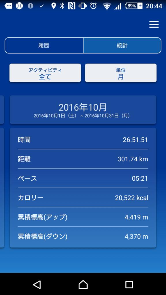 f:id:ojisanmarathon:20161031204709p:plain