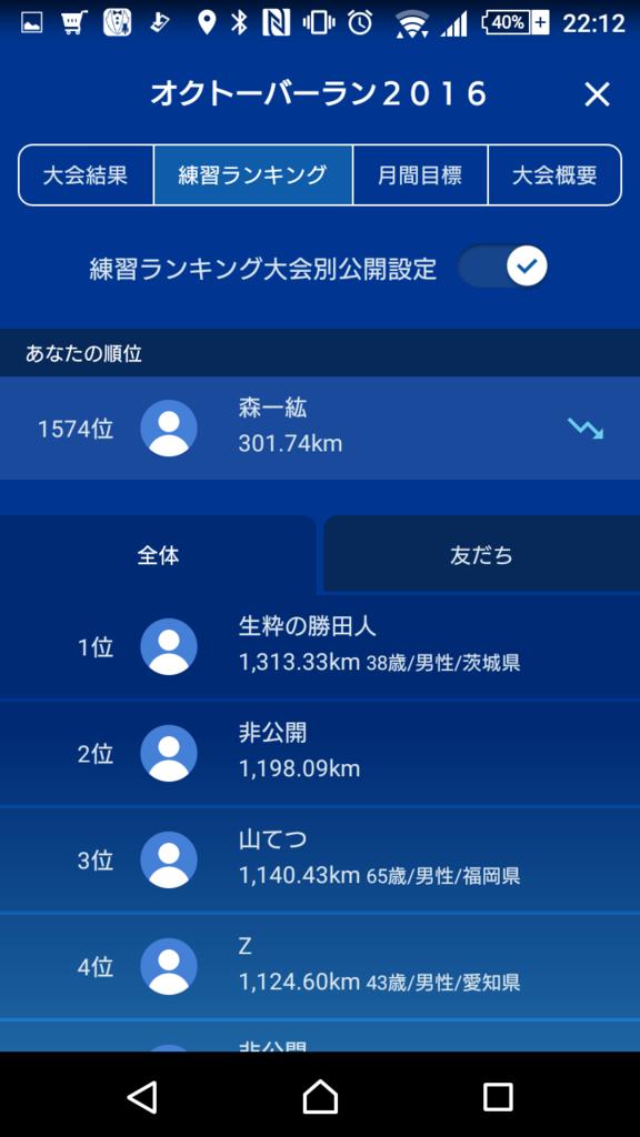 f:id:ojisanmarathon:20161102221702p:plain