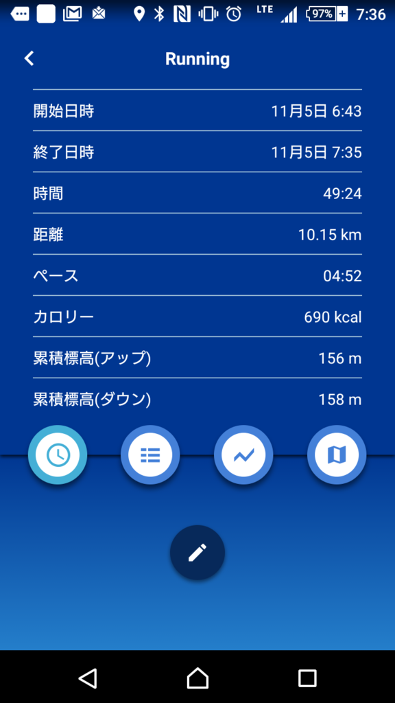f:id:ojisanmarathon:20161105211121p:plain