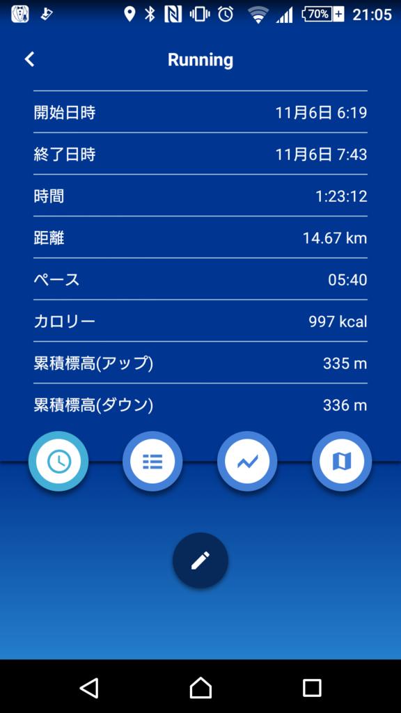 f:id:ojisanmarathon:20161106210719p:plain