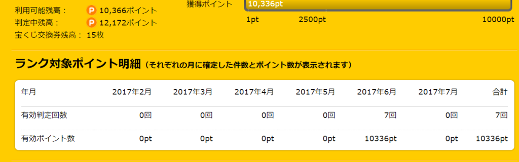 f:id:ok-kimama:20170702143729p:plain