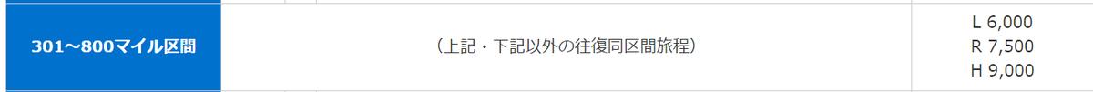 f:id:ok-kimama:20190716090547p:plain