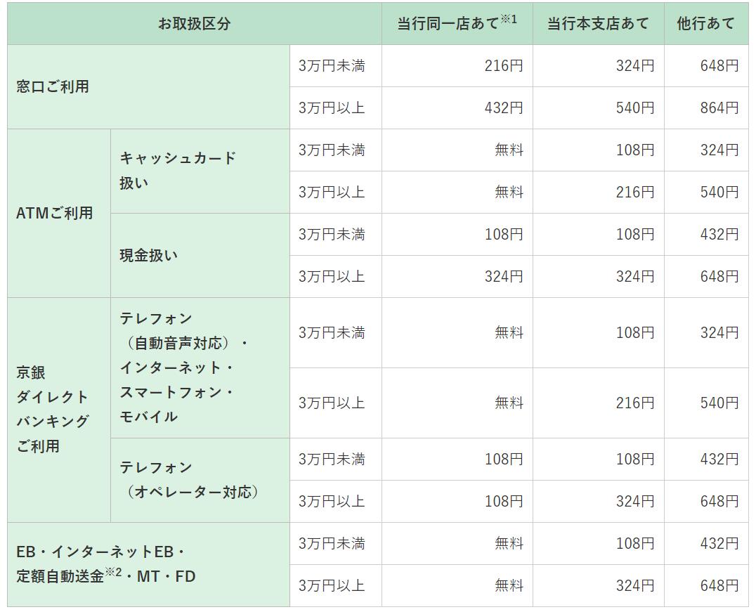 f:id:ok-kimama:20190808130604p:plain