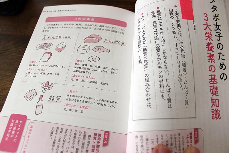 オトナ女子のための食べ方図鑑_4