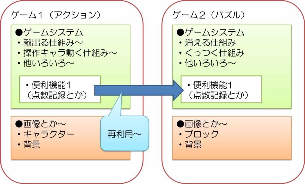 f:id:oka-emi:20161125215039j:plain