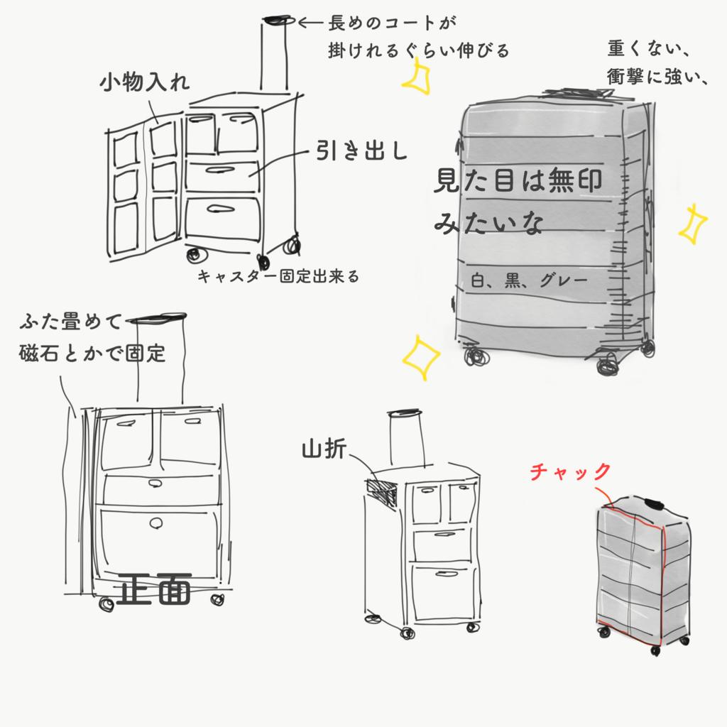 f:id:oka-life:20170528005040j:plain