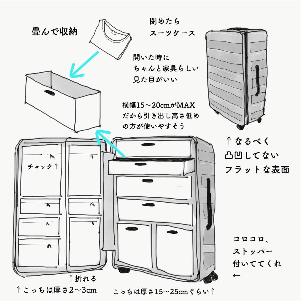 f:id:oka-life:20170605092019j:image