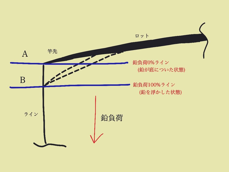 f:id:oka1man:20201228142226j:plain