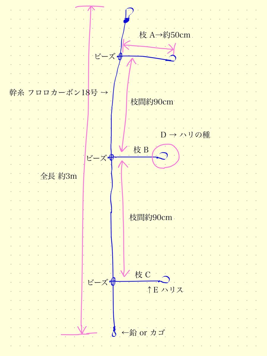 f:id:oka1man:20210614080751p:plain