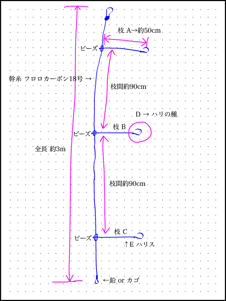 f:id:oka1man:20210815065725p:plain