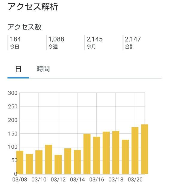 f:id:okabe-haruka:20210322184027j:plain