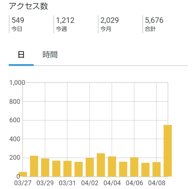 f:id:okabe-haruka:20210410000020j:plain