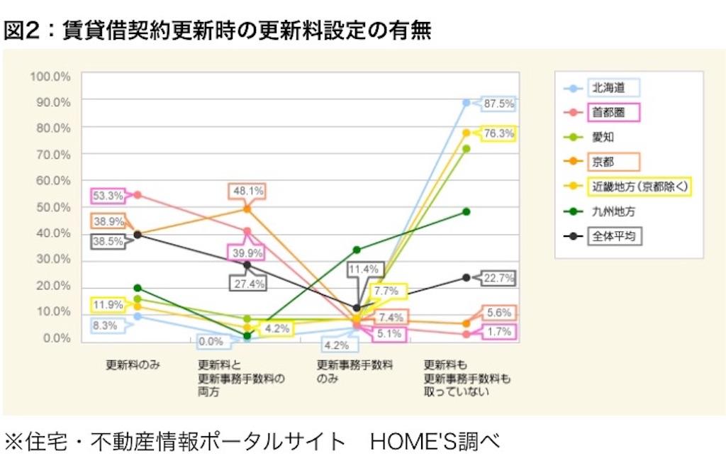 f:id:okada-saiko:20170211235619j:plain
