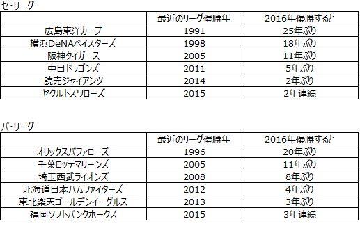 f:id:okaji:20160911012747j:plain