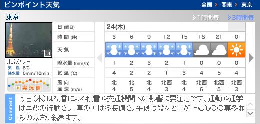 f:id:okaji:20161124003149p:plain