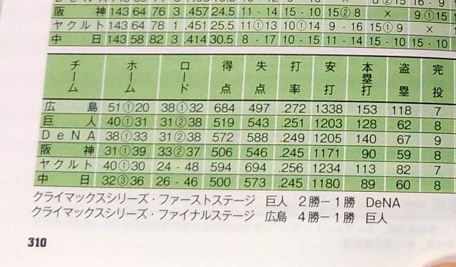 f:id:okaji:20170313232131p:plain