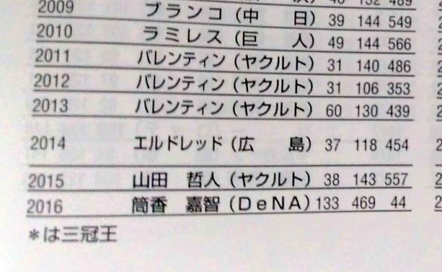 f:id:okaji:20170313234003p:plain