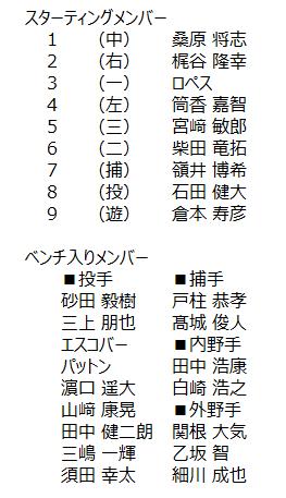 f:id:okaji:20171024231323p:plain