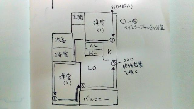 f:id:okaji:20171204215006p:plain