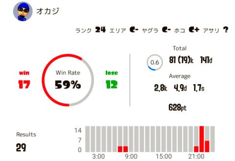 f:id:okaji:20180817231454p:plain