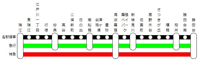f:id:okaji:20181121000511p:plain