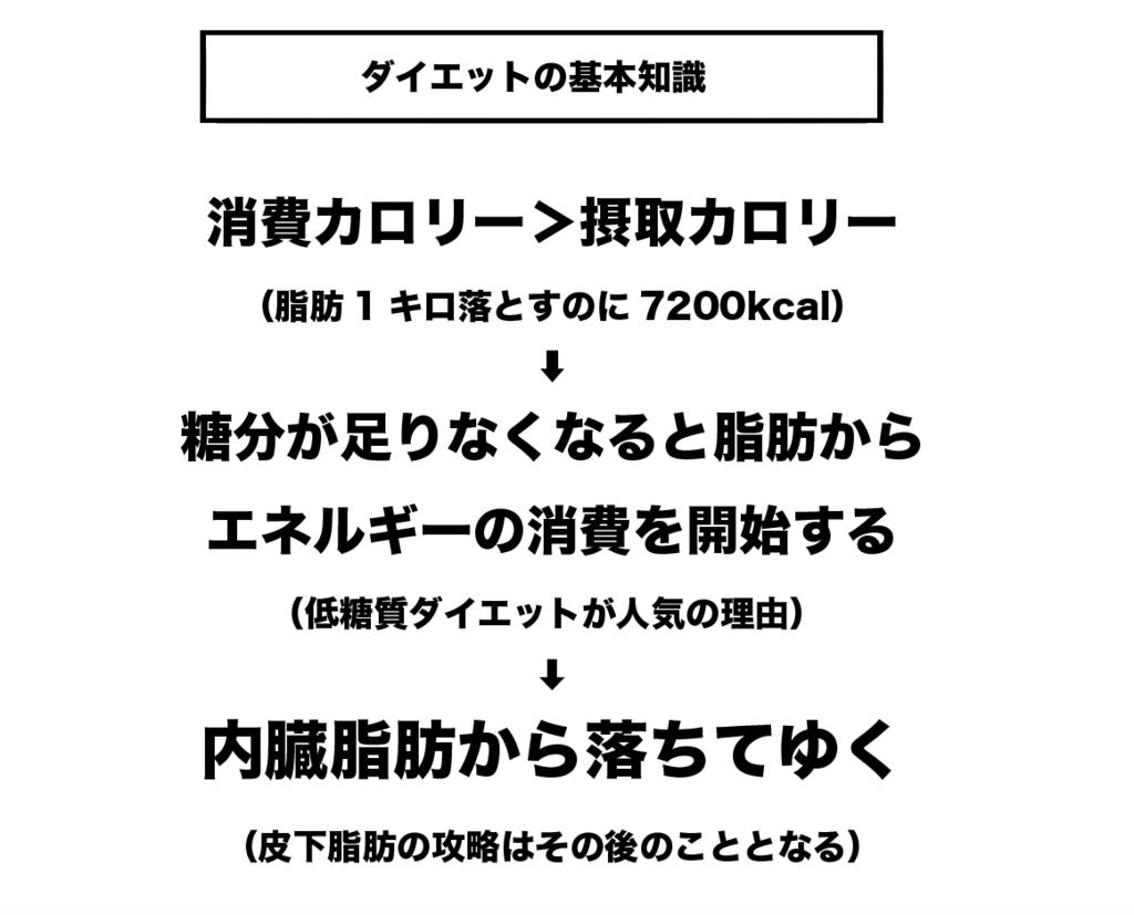 f:id:okaka877:20181028161620p:plain