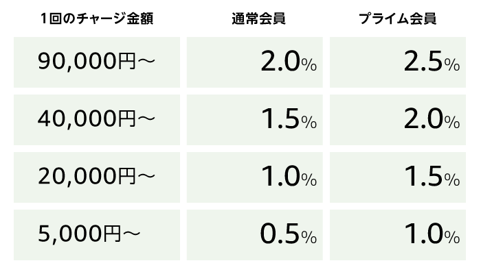 f:id:okami-no-sacchan:20210314121501p:plain