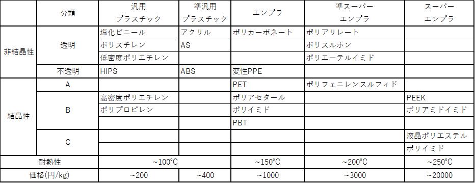 f:id:okami-no12:20210323002823p:plain