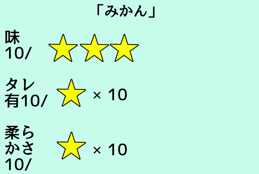 f:id:okamiwa26:20181004161342j:plain