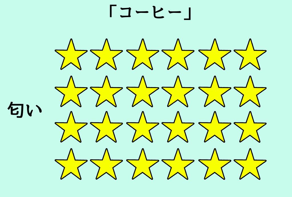 f:id:okamiwa26:20181004164357j:plain