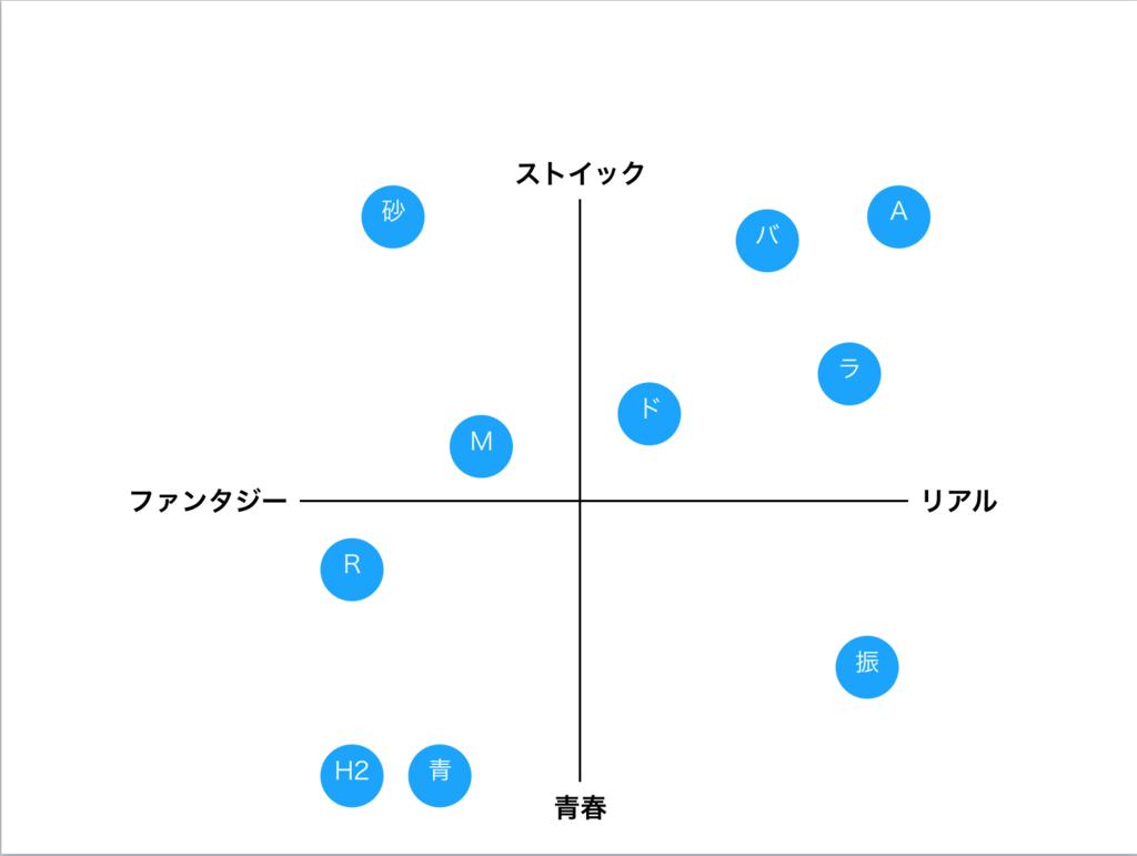 f:id:okamoto8280:20170803004432p:plain