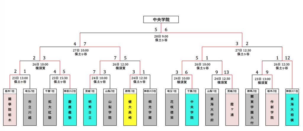 f:id:okamoto8280:20171029231748p:plain