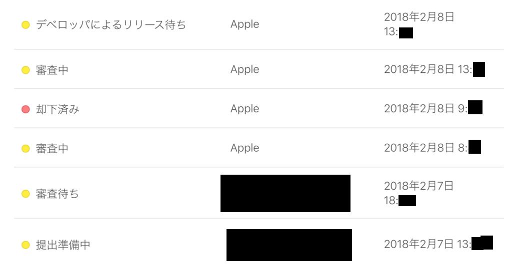 f:id:okamoto8280:20180221204057p:plain