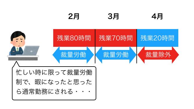 f:id:okamoto8280:20180228004627p:plain