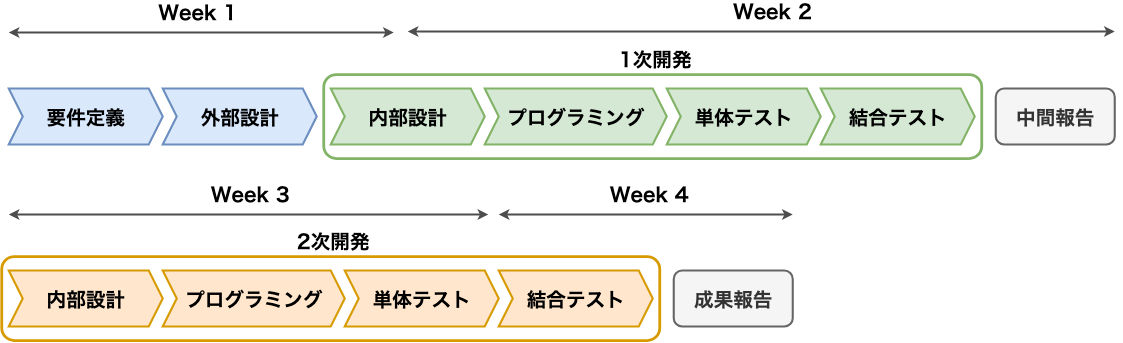 f:id:okamoto_taisuke:20190820115227p:plain