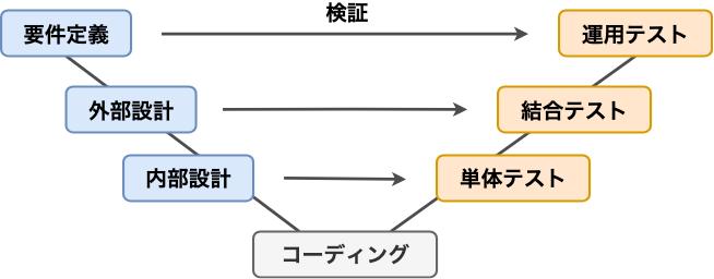 f:id:okamoto_taisuke:20190820115459p:plain