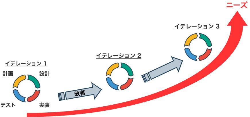 f:id:okamoto_taisuke:20190820135802p:plain