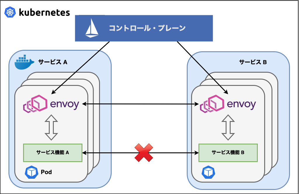 f:id:okamoto_taisuke:20200212114822p:plain