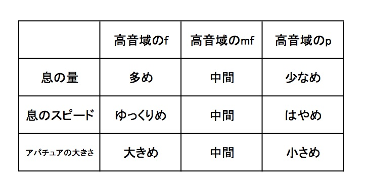 f:id:okamotogenki:20171210225539j:plain