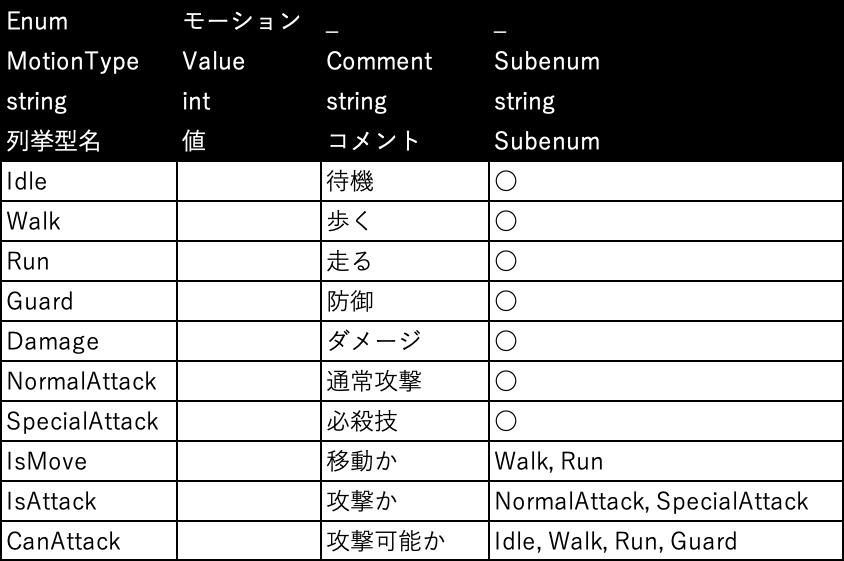 f:id:okamura0510:20190502220003p:plain:w300