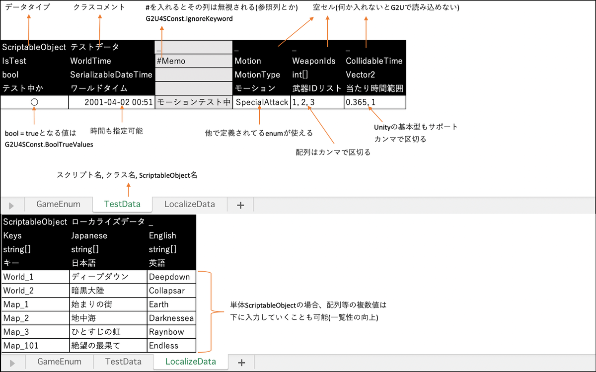 f:id:okamura0510:20190503031254p:plain